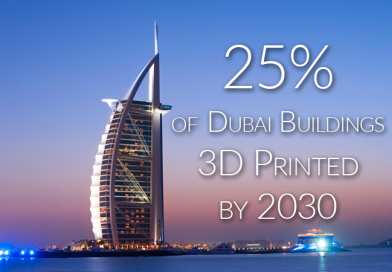 Dubai 3D Printing Strategy